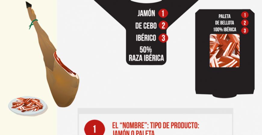 etiquetado-productos-ibericos-nueva-norma-jamon-iberico-paleta-iberica-extraibericos