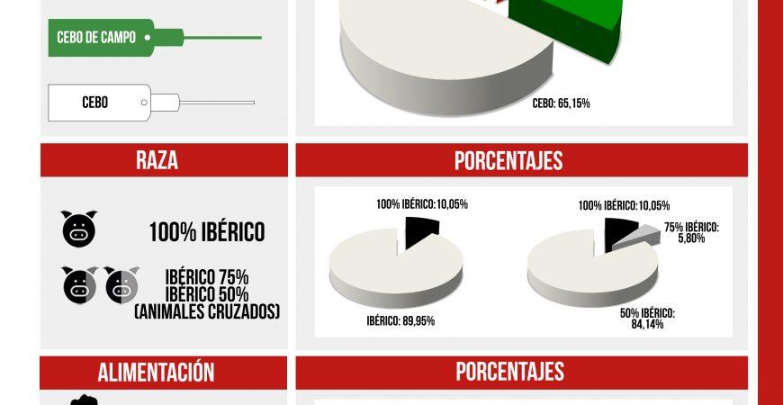 extraibericos-jamon-iberico-navidades-porcentajes-etiquetas-precintos-tipo-jamon-iberico